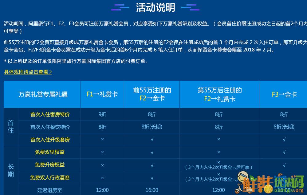 阿里旅行飞猪旅行万豪金卡注册页面上线 成为55W的分子