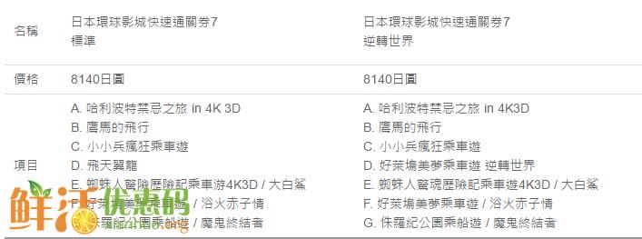大阪环球影城门票优惠及攻略2017:小小兵乐园情报、门票价格比较、快速通关怎么买!